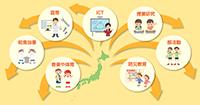 日本型教育の海外展開(第3回)海外展開のモデル事業