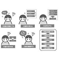"""意外と知らない""""小学校プログラミング教育""""(第3回)プログラミング的思考とは?"""