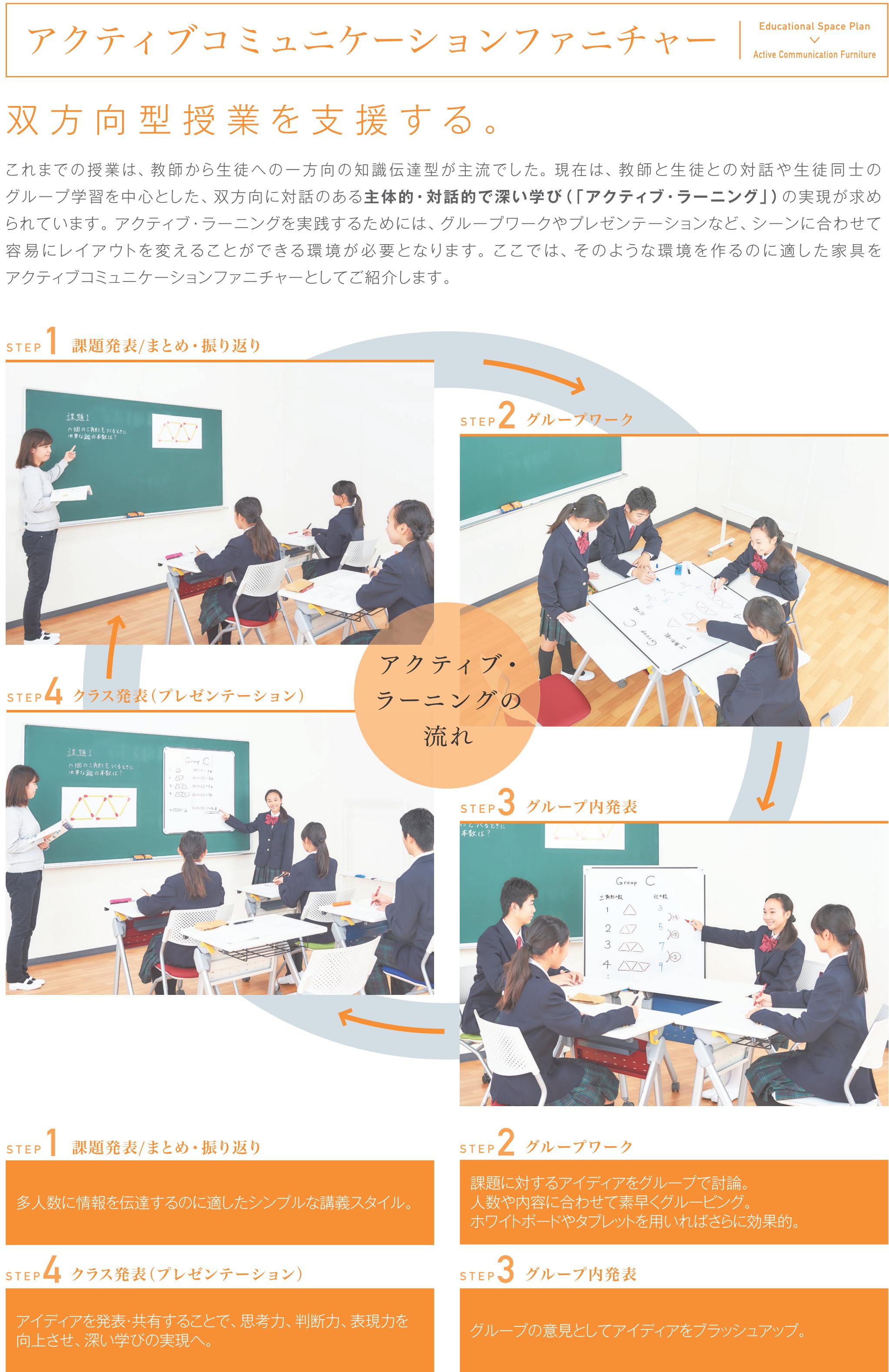 株式会社内田洋行 『施設・設備機器カタログ vo.25』より抜粋