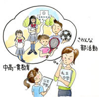 学校選択と中学校受験