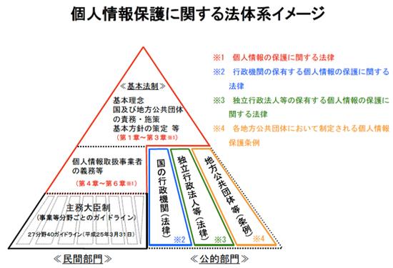 出典:内閣府ホームページ