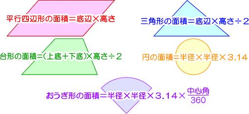 面積 - Area - JapaneseClass.jp