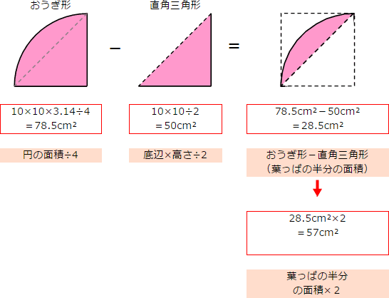面積の求め方 - 算数の教え上手 | 学びの場.com