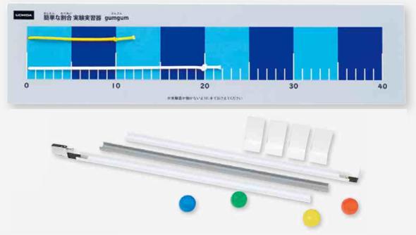 算数 教材整備指針新規例示品:変化と関係実験実習器具
