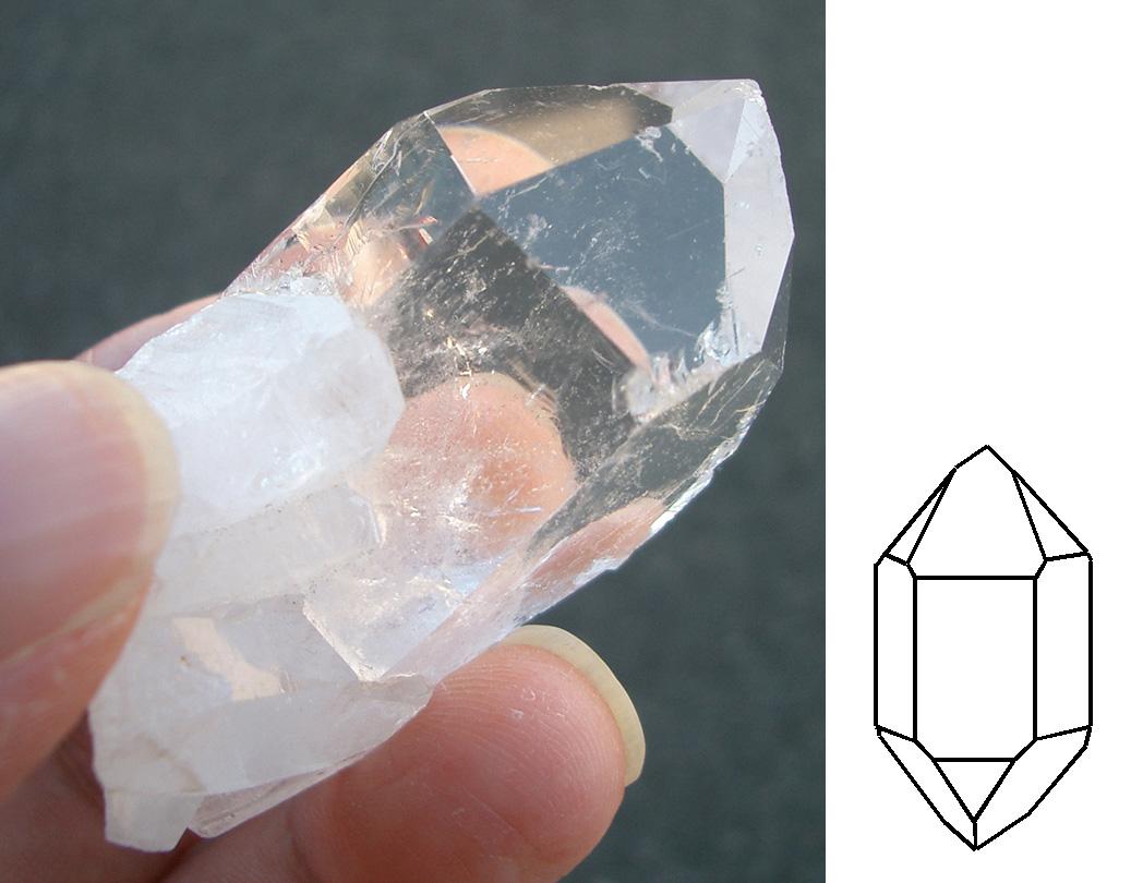 〈写真1〉無色透明な水晶。ブラジル産。挿図は水晶の理想的な形。