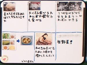 戦時中の食事の工夫をホワイトボードに書き出す