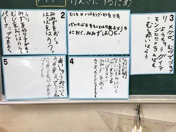 ホワイトボードに書かれた作戦