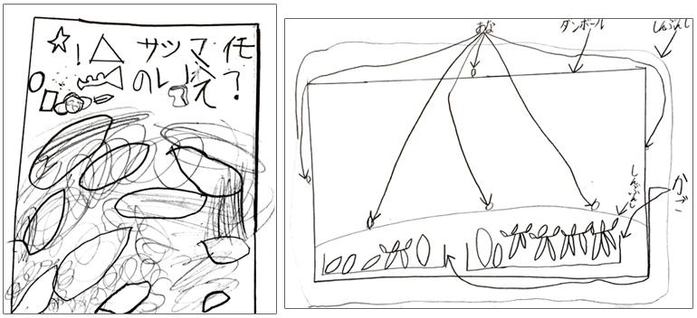 サツマイモの家の設計図