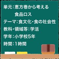 恵方巻から考える食品ロス【食文化・食の社会性】[小5・学活]