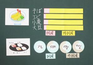 国産、外国産に色分けしたグラフ類
