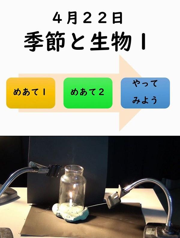 その日の方向性を示す(上)と使用動画のキャプチャー(下)